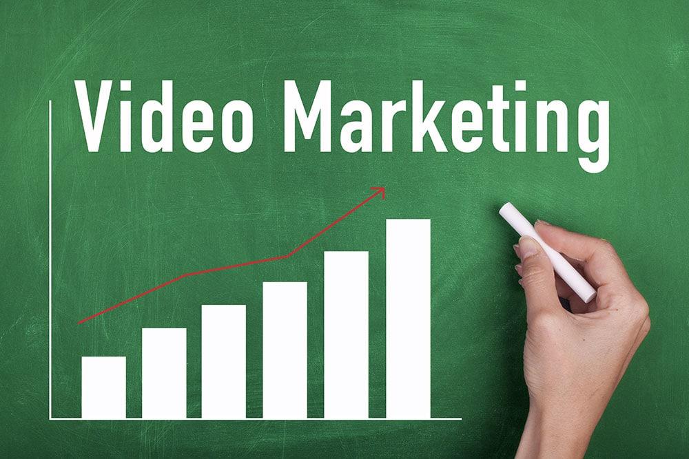 Ne feledkezzünk meg a videó marketingről