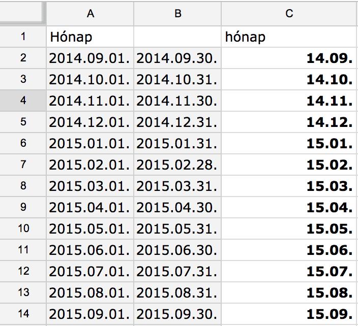 datum_tablazat